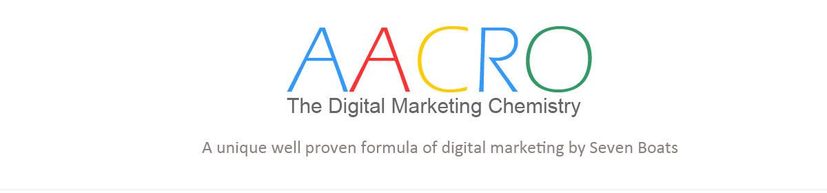 AACRO Model of Digital Marketing By Seven Boats