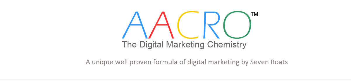 AACRO™ Model of Digital Marketing By Seven Boats